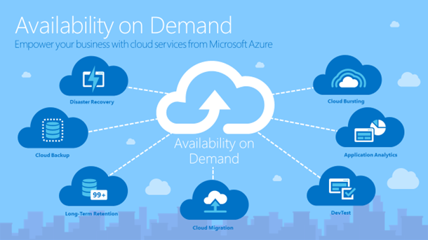 availability-on-demand-azure